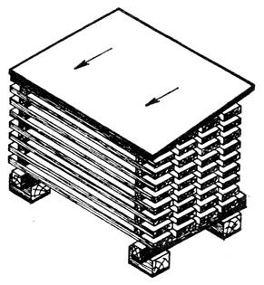 Укладка пиломатериалов для сушки: размещение досок в штабеле