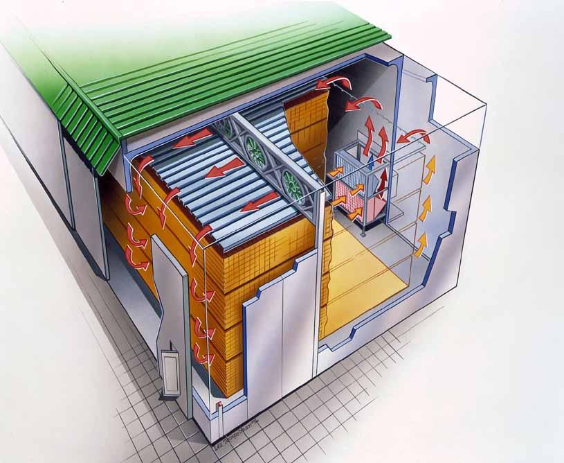 Основные типы лесосушильных камер: Газовые камеры